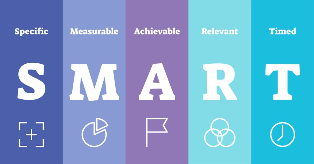 How to keep your New Year's resolutions using SMART goal - specific, measurable, achievable, relevant, time-bound